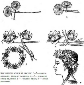 Инструкция как плести венки